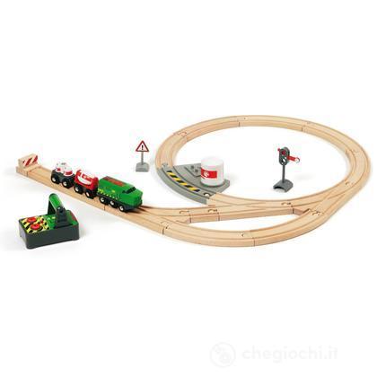 Ferrovia controllo remoto (33517)