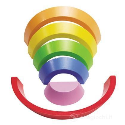 Curva dell'arcobaleno