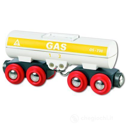 Vagone cisterna (4433695)